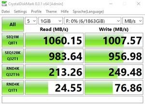 Die USB-3.2-Gen1-Performance über den Z590-Chipsatz mit Gen2-Werten