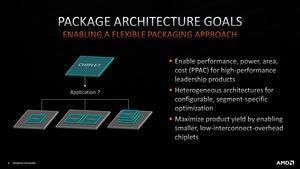 Hot Chips 33 - AMD über das Packaging