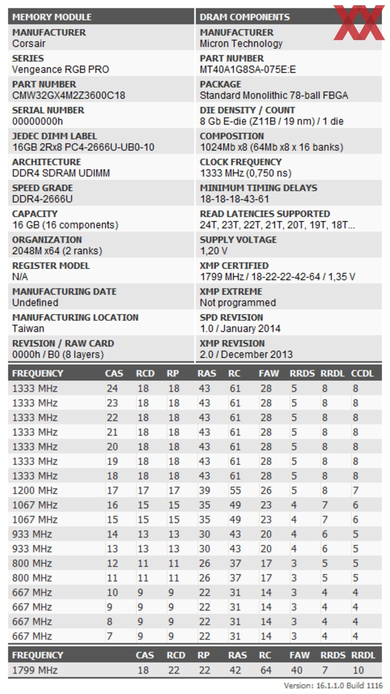 SPD-Programmierung des Corsair-Speicherkits