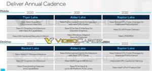 Intel Roadmap mit Alder Lake und Raptor Lake