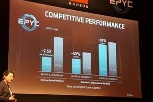 AMD Pressekonferenz auf der Computex 2017 zu EPYC