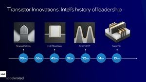 Intel Accelerated 2021