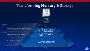 Intel 3rd Gen Xeon Scalable alias Cooper Lake Pressdeck