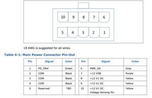 ATX12VO 10-Pin-Stecker