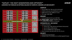 Geleakte Folien zur Datacenter-Strategie von AMD