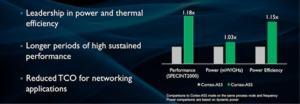 Der Cortex-A55 soll effizienter als der Cortex-A53 sein, bei gleichem Takt aber mehr Energie benötigen