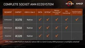 AMD Ryzen 3 Pressdeck
