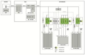 Bel VR13 HC Design