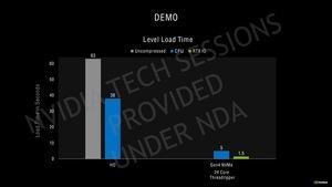 NVIDIA GeForce-RTX-30-Serie