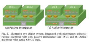 AMD forscht an einem aktiven Interposer