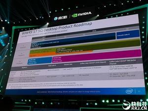 Neue Roadmap von Intel für die Desktop-Prozessoren