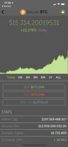 Kurs des Bitcoin am 7. Dezember 2017