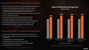 AMD reagiert auf die Tests von Principled Technologies