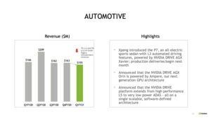 NVIDIA Quartalsbericht Q1 2021