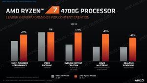 AMD Ryzen 4000 G-Serie