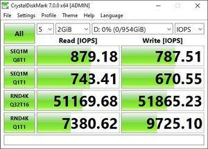 HP P700 1 TB SSD Benchmarks