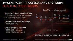 AMD Next Horizon Tech Day - Travis Kirsch Don Woligroski