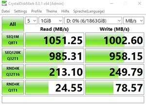 Die USB-3.2-Gen2-Performance über den GL3590-Hub
