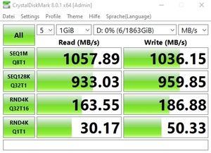 Die USB-3.2-Gen2-Performance über den Intel JHL8540