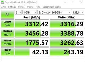 Die M.2-Performance über das DIMM.2-Modul (Z590) mit PCIe 3.0 x4