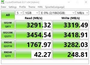 Die M.2-Performance über den Z590-Chipsatz mit PCIe 3.0 x4