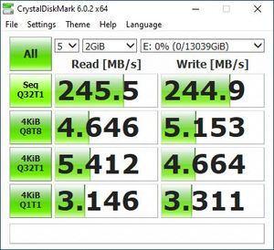 WD Gold 14 TB WD141KRYZ Benchmarks