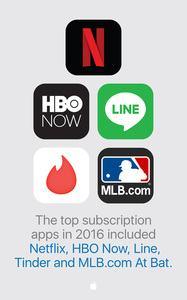 App-Store Statistiken Neujahr 2017