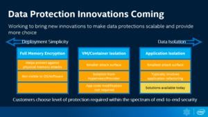 Intel Security Day 2020 (Quelle: ArsTechnica)