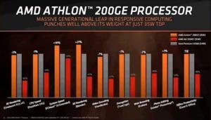 Athlon, Athlon PRO, 2nd Gen Ryzen Pro