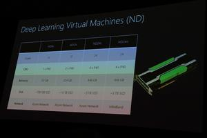 Microsoft Azure mit neuen Pascal-GPU-Beschleunigern