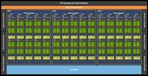 GA106-GPU Blockdiagramm