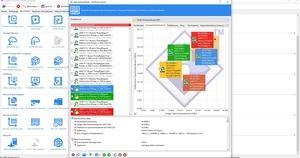 SiSoft Sandra: Speicher-Bandbreite mit DDR4-3600 und XMP-Timings (CL17-21-21-39)