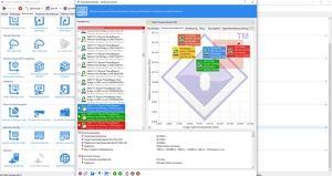 SiSoft Sandra: Speicher-Bandbreite mit DDR4-3600 und optimierten Timings (CL16-19-19-34)