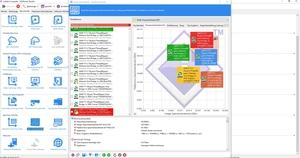 SiSoft Sandra: Speicher-Bandbreite mit DDR4-3600 (CL17-19-19-38)