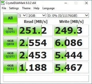 WD Red Pro 12 TB WD121KFBX