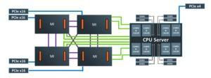 AMD 30x Energieeffizienz im Rechenzentrum
