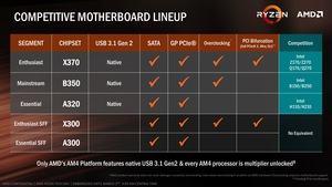 AMD RYZEN Tech Day Press Deck