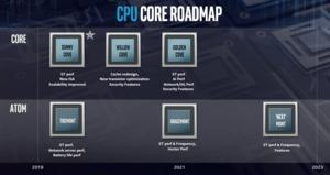 Intel Architecture Day 2018 – CPU-Strategie
