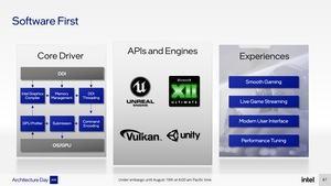 Intel-Präsentationsfolien zu Xe HPG