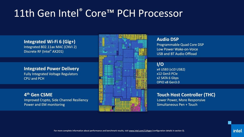 Intel 11th Gen Core Tiger Lake