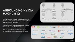 NVIDIA zur Supercomputing 19