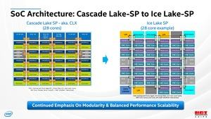 HotChips 32 –Intel Ice Lake-SP