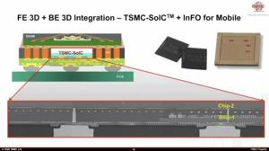 TSMC Technology Symposium Packaging