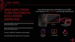HP OMEN Game Stream