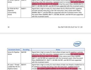 Intel Gen12 HP