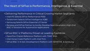 SiFive P550