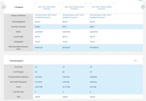 Intel Xeon Platinum 8284