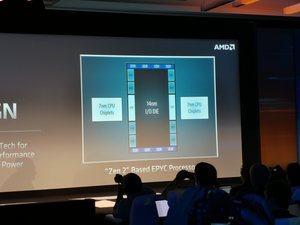 AMD New Horizon