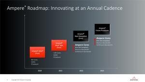 Ampere Computing - Roadmap-Update