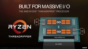 Präsentationsfolien zum AMD Ryzen Threadripper 1900X